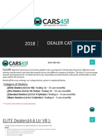 Cars45 Dealer Category