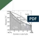 diagrama fase olivino