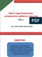 Tema 1 Marco Legal Autonomico 2017