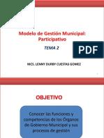 Tema 2 Modelo de Gestion Municpal Participativo