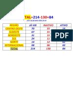 A TODOS 200(A)