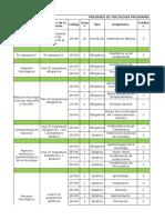 Programación Academica Final 2018-2s