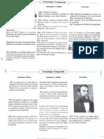 Cronología de Antioquia y Caldas 1865 - 1955