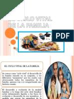 Ciclo Vital de La Familia 2016