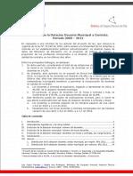 BCN_Evolucion de La Dotacion Docente Municipal a Contrata. Periodo 2003_2012 _ 14-05-2013_FINAL_v3 (1)