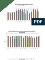 Grafik Kunjungan Spm (Autosaved)
