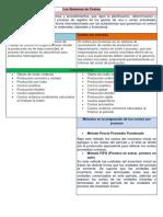 6.1. Cuadro Comparativo de Costeo Por Órdenes y Por Procesos