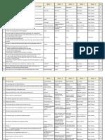 291653367 Nielit Question Bank PDF