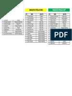 Daftar Anggota Pokja