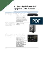 audio-recording-studio-equipment-list.pdf