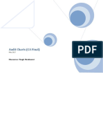 Audit Charts Full