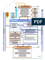 Microsoft PowerPoint - Schema Proc SMI_Primaria Pitesti_2014