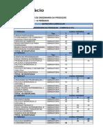 Matriz Curricular Engenharia Da Produção 215