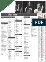 Výsledky_Results_2 (1).pdf