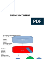 Sap business content