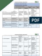 Matriz de Marco Lógico Del Proyecto (MLP) Puente Cajon ANTUTA