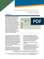 Building Products Gulf Region
