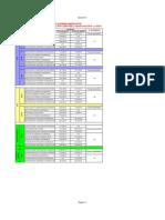 Calendario MISION SUCRE 2019(APROBADO-0076-18) 2019 (2) Tercera Corrección.pdf