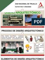 Proceso Diseño Arquitectónico