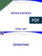 mercado eléctrico en  Guatemala.