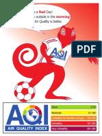 Red AQI indicator