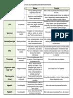 2anexo i - Tabela de Doenças