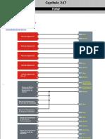 f4000 2014 em diante.pdf
