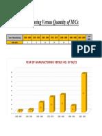 Year VS Q.pdf