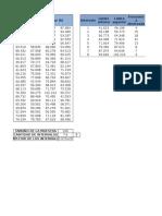 datos historicos de produccion