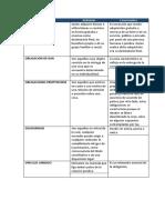 API 1 Privado II