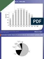Achieving Market Dominance Through Reformulation.