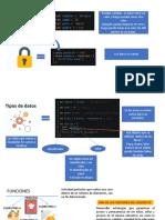 aprender a programar.pptx