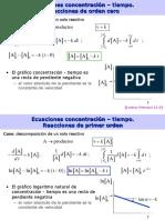 CINETICA QUIMICA (ECUACIONES INTEGRADAS DE VELOCIDAD).ppt