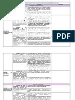 Matriz de Actividades -Soporteinstitucional