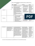 Cuadro Comparativo a Un Ambiente Virtual de Aprendizaje
