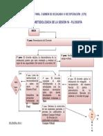 Secuencia Metodologica 16