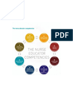 WHO Core Nurse Educator Competencies
