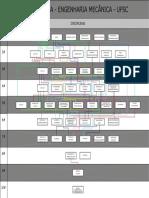 Fluxograma Emc