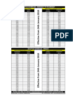Metro Shuttle Schedule wef 24th Jan 2018.pdf