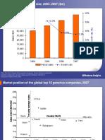 The Top 10 Generic Pharmaceutical Companies