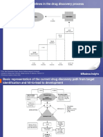 next generation drugs.ppt