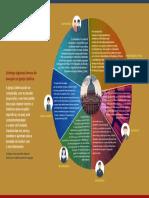Infográfico Vocação Igreja Católica Original