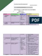 Programa de Actividades Por Nivel de Competencias Educacion Primaria Primer Ciclo