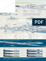Siemens Vehicle to x Communication Technology Infographic