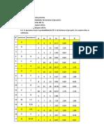 Costos Pert Cpm 2016 2 (1)