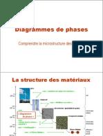 Diagramme de Phase Comp Rend Re La Micro Structure Des Alliages