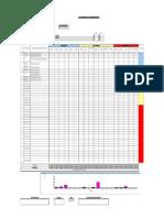 2. Jadual Spesifikasi Pb Deb 3213