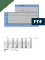 Diagrama de Rotura