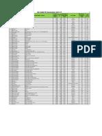 256th 4W FE Data Declaration