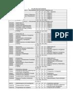 Plan de estudios FCFA-UNCP